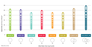 Single Chainring 1x Drivetrain Setup Quality Bicycle Products