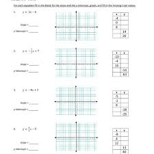 eighth grade linear functions inequalities and graphing graphing slope intercept form wks