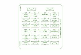 similiar chevy s10 fuse box keywords chevy s10 fuse box diagram