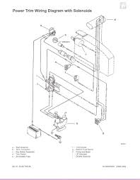 Fortable honeywell switching relay wiring diagram gallery