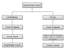 Overview United Kingdom Law Research Guide Tarlton Law