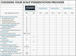 Artistry Concepts Scalp Micropigmentation Worksheet