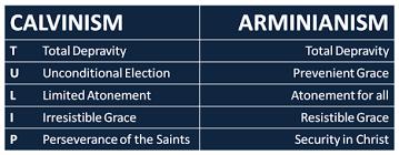 Armenian Vs Calvinism Chart Calvinism Vs Arminianism Table Reformed Theology True