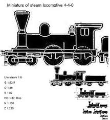 Toy Train Scales Chart Model Train Sizes Wiring Diagram