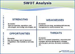 Swot Matrix Examples Health Care Swot Analysis Medical Strategic Planning