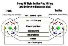 semi truck trailer plug wiring diagram wiring diagrams 7 Plug Truck Wiring Diagram so i needed a 7 way plug inline trailer cord , wiring diagram 7 way truck plug wiring diagram