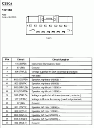 2001 mustang wiring diagram wiring diagram ford mustang need wiring diagram from fuel pump to