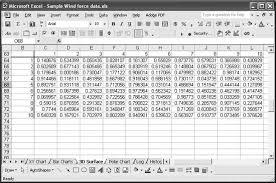 Preparing Contour Plots Charting