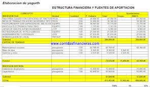 Formato De Presupuestos Columnas