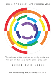 A color wheel is an illustrative organization of colors around a circle, showing the relationships between primary colors, secondary colors, and tertiary colors. Rainbow Crafts Colour Wheel Free Printable Incredibusy