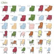 14 interior styles of chairs fantasy obsession types dining entertaining chair style names awesome 1