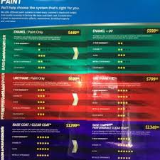Maaco Paint Color Chart Maaco Paint Colors Chart Unique Maaco Auto Paint Shop Auto