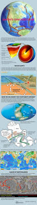 best ideas about plate tectonics geology th plate tectonics and continental drift infographic
