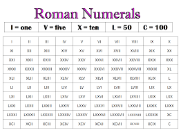 Roman Number 1 To 50 Chart Roman Numerals From Out My Window