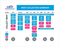 Rental Ledger Template Stunning Rent Ledger Template Rental Property Sheets Maker Cone Juanmarinco
