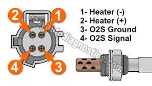 part 1 oxygen sensor heater test p0135 1998 2000 2 5l stratus oxygen sensor heater test p0135 1998 2000 2 5l stratus cirrus