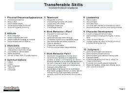 Great Job Skills Best Hard Skills To List On Resume Great A Job Examples Of For Skill
