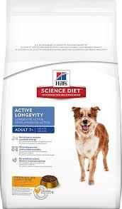 Best Dog Food For Australian Shepherds Puppies Adult