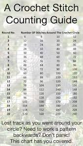 77 Cogent Crochet Yarn Size Chart