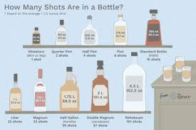 Hennessy Bottle Sizes Chart Best Pictures And Decription