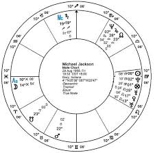 Splay Chart Mystique The Charts Of Sphinxes Astrodienst