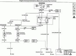 chevy silverado fuse box diagram image 1998 chevy silverado alarm wiring diagram wiring diagrams on 1998 chevy silverado fuse box diagram