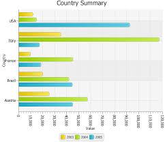 Using Javafx Charts Bar Chart Javafx 2 Tutorials And