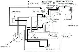 jeep headlight wiring harness upgrade jk 2013 wrangler diagram jeep headlight wiring harness upgrade jk 2013 wrangler diagram fabulous diagrams wi