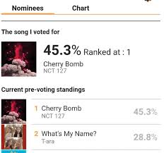 Naver Music Chart Top 4 Candidated For Winning On Mnet Mcountdown Next Week