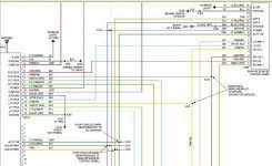 astounding 2000 ford excursion wiring schematic gallery wiring 01 ford expedition stereo wiring diagram at 2000 Ford Expedition Radio Wiring Diagram