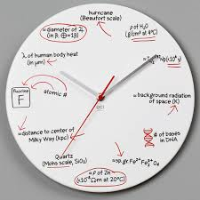 Math Equations Watch