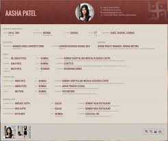 Marriage Biodata Format Created With Www Easybiodata Com As