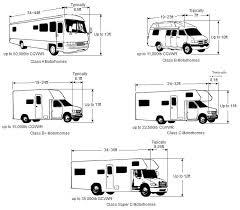 rv size als rv projects and resources class a class b or class c which