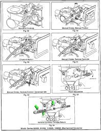 17 best images about briggs stratton riding mower briggs and stratton diagram linkage drawing are always difficult to come up does