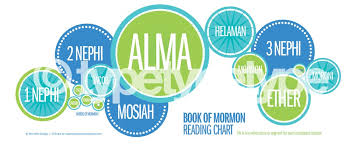 Book Of Mormon Reading Chart Calculator Book Of Mormon Reading Charts The Modern Dad