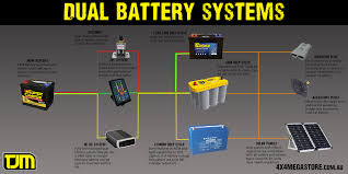dual battery systems tjm 4�4 megastore dual battery isolator kit at Dual Battery Charging System Diagram