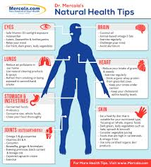 Health Tips Chart Ssn Tamil Blogspot Health Tips
