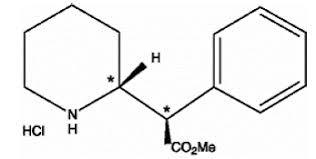 Focalin Dosage Chart Focalin Xr Dexmethylphenidate Hydrochloride Uses Dosage