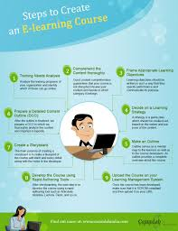 Instructional Design Course Dublin Steps To Create An Elearning Course An Infographic