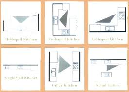 Kitchen Design Principles Unique Design