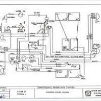 subaru kei truck wiring diagram wiring schematics diagram mini truck wiring diagram wiring diagram for you source · cushman white truck wiring diagram wiring library subaru sambar