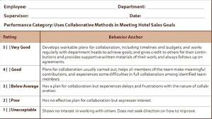 Review Examples For Employees Employee Yearly Evaluation Sample Performance Review Examples Annual