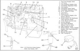 12 valve cummins wiring harness routing diagrams online schematic holley projection analog wiring diagram fuel diagram dodge diesel diesel truck resource forums rh dieseltruckresource com 5 7 tbi wiring harness holley
