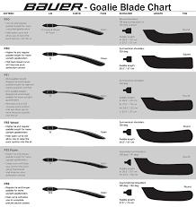 True Hockey Stick Blade Chart