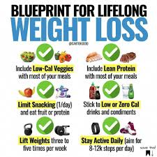 Pin On Weight Loss Tips Fitness