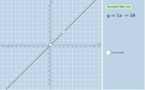 quiz graphing linear equations v3