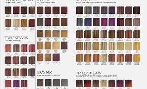 Scientific Inoa Supreme Hair Color Chart 39 Oreal Inoa Color