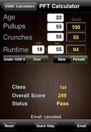 Usmc Combat And Physical Fitness Tests