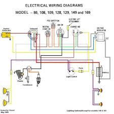 mesmerizing wiring diagram ats inspiring wiring ideas Kohler Voltage Regulator Wiring Diagram astounding kohler generator wiring diagram wiring as well as wiring diagram kohler generator kohler mower voltage regulator wiring diagram