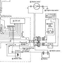 2004 yamaha bear tracker wiring diagram auto electrical wiring diagram related 2004 yamaha bear tracker wiring diagram